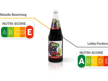 Foodwatch Nutri Score